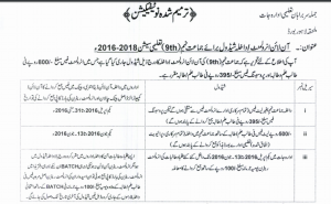 BISE Lahore 9th Class Admission Last Date 2016 Is 31 May
