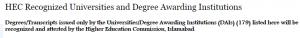 HEC Recognized Universities And Institutions