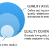 Software Quality Assurance Job Scope Growth Salary Certification Pakistan