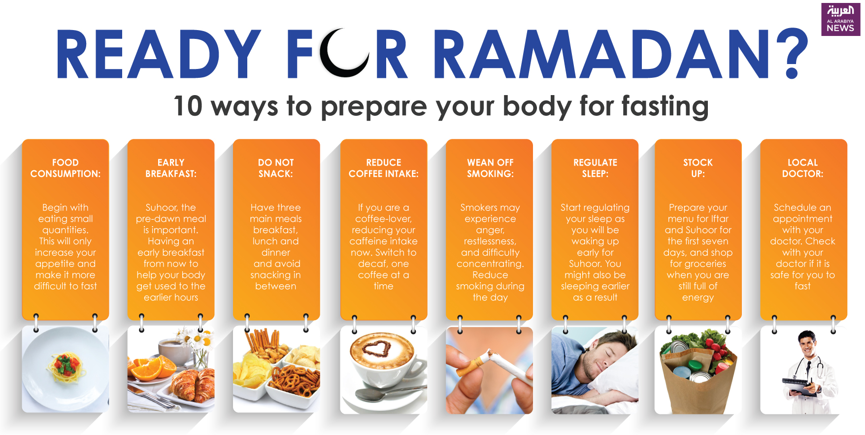 Lessons To learn From Ramadan Like Ramazan Guidelines