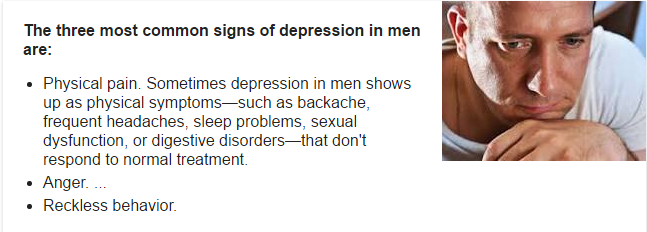 Symptoms of Male Depression