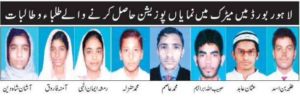 Lahore Board Result