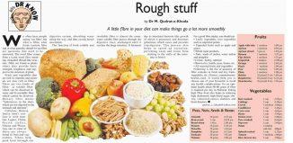 High Fiber Diet Weight Loss Sample Menu
