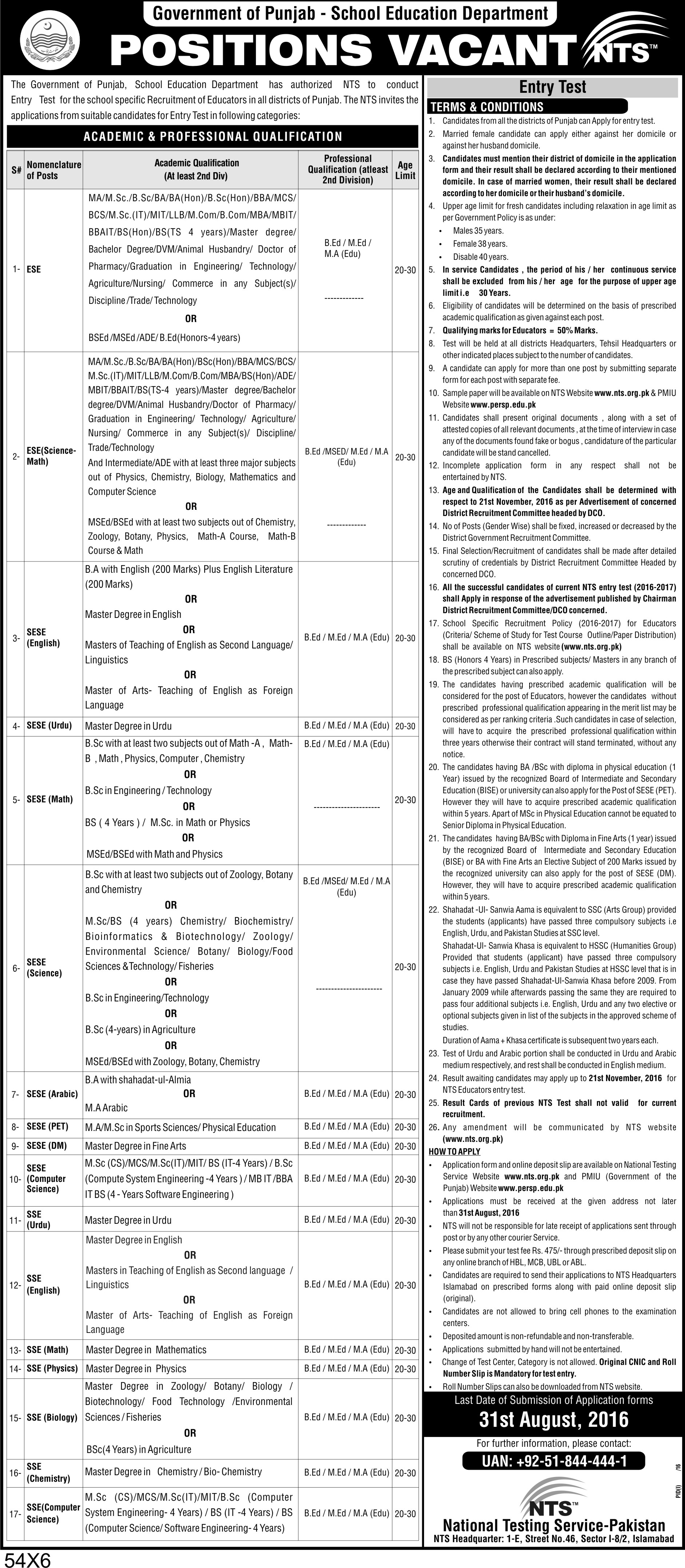 Punjab Govt School Education Department Jobs 2016