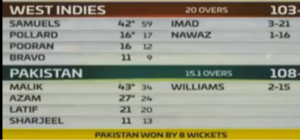 pak-vs-west-indies-3rd-t20-match
