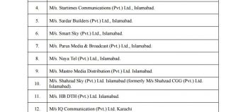 bidding-companies-for-dth-licenses-in-pakistan