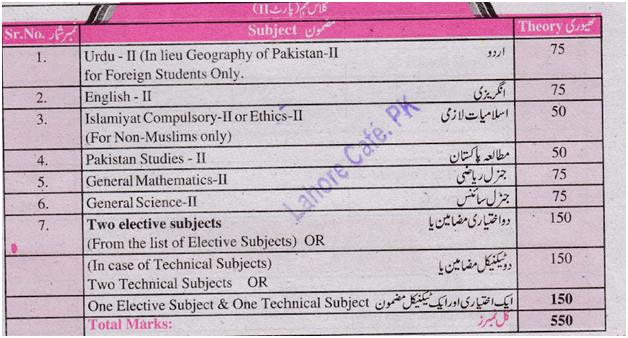 list of thesis in pakistan Name degree thesis 2014 fatih yilmaz phd essays in taxation policysupervisor: dr kenneth mckenzie liang (charles) chen phd three essays in structural estimation: models of matching and asymmetric informationsupervisor: dr eugene choo yang song phd.