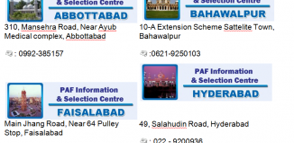 Abbotabad And Other Cities PAF Selection Centres In Pakistan