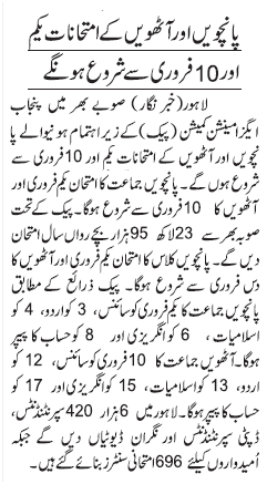 Feburary is The Month of Annual Exams Of 5th And 8th Class In Punjab In 2017