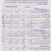 Pak Studies Model Paper 2017 Objective Subjective 9th Class