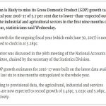GDP Growth Rate Of Pakistan Target After Budget 2017-18 Agriculture, Industrial, Services