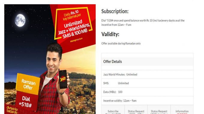 Mobilink Jazz Ramadan Offer 2017 Free Minutes, SMS And Internet