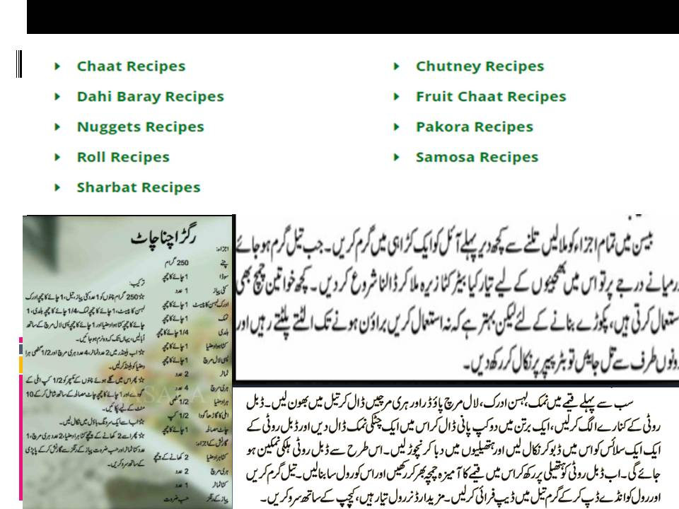 Ramadan Recipes In Urdu