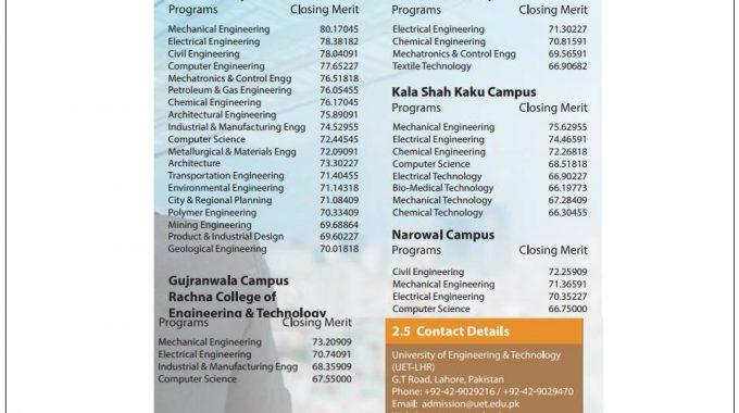 UET Merit List 2017 All Campuses Lahore, Kala Shah Kaku, Gujranwala, Faisalabad And Narowal