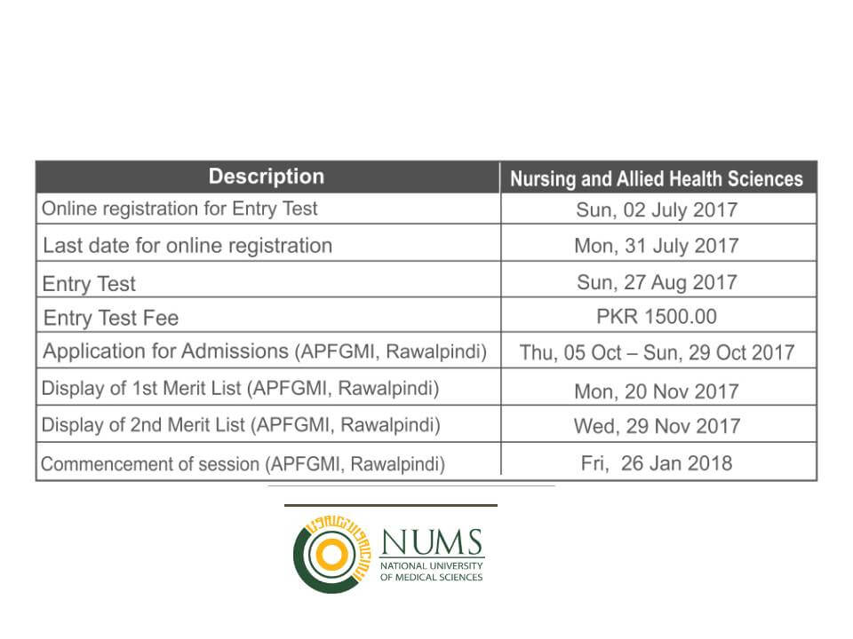 NUMS Entry Test Schedule For 2017