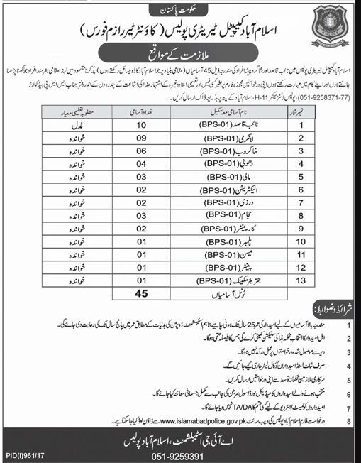 Islamabad Capital Territory Police Jobs Counter Terrorism Force Apply Online